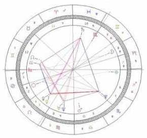 horoskop-300x281